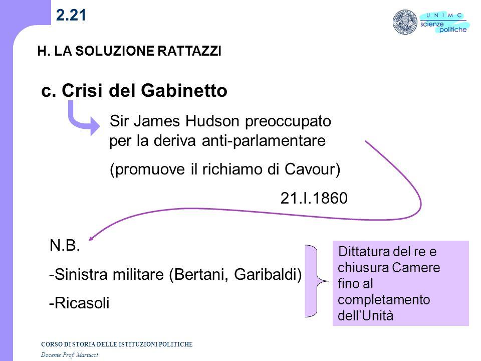 2.21 H. LA SOLUZIONE RATTAZZI. c. Crisi del Gabinetto. Sir James Hudson preoccupato per la deriva anti-parlamentare.