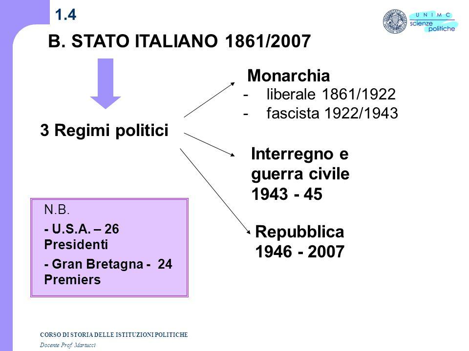 B. STATO ITALIANO 1861/2007 Monarchia 3 Regimi politici