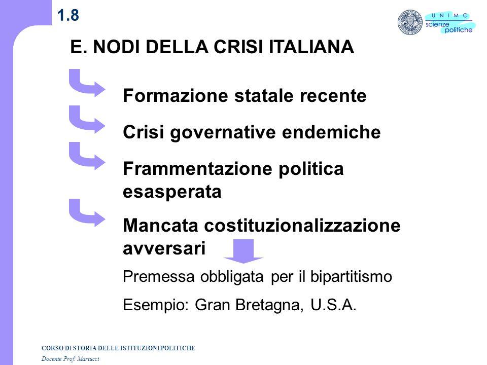 E. NODI DELLA CRISI ITALIANA