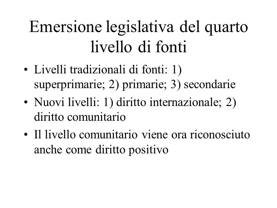 Emersione legislativa del quarto livello di fonti