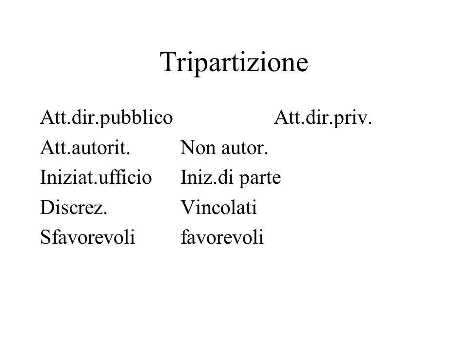 Tripartizione Att.dir.pubblico Att.dir.priv. Att.autorit. Non autor.