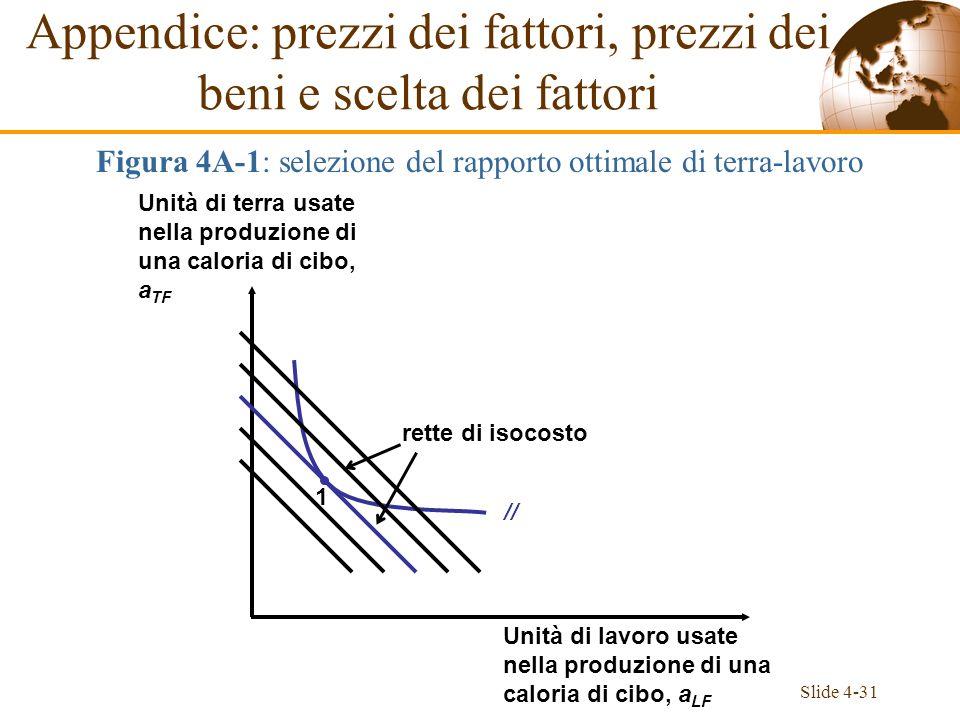 Appendice: prezzi dei fattori, prezzi dei beni e scelta dei fattori