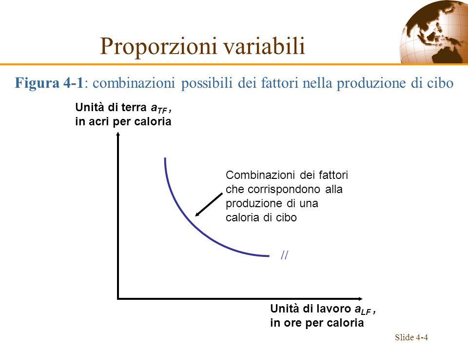 Proporzioni variabili