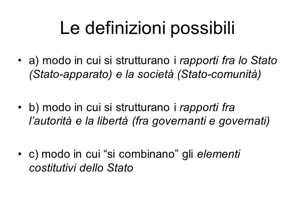 Le definizioni possibili