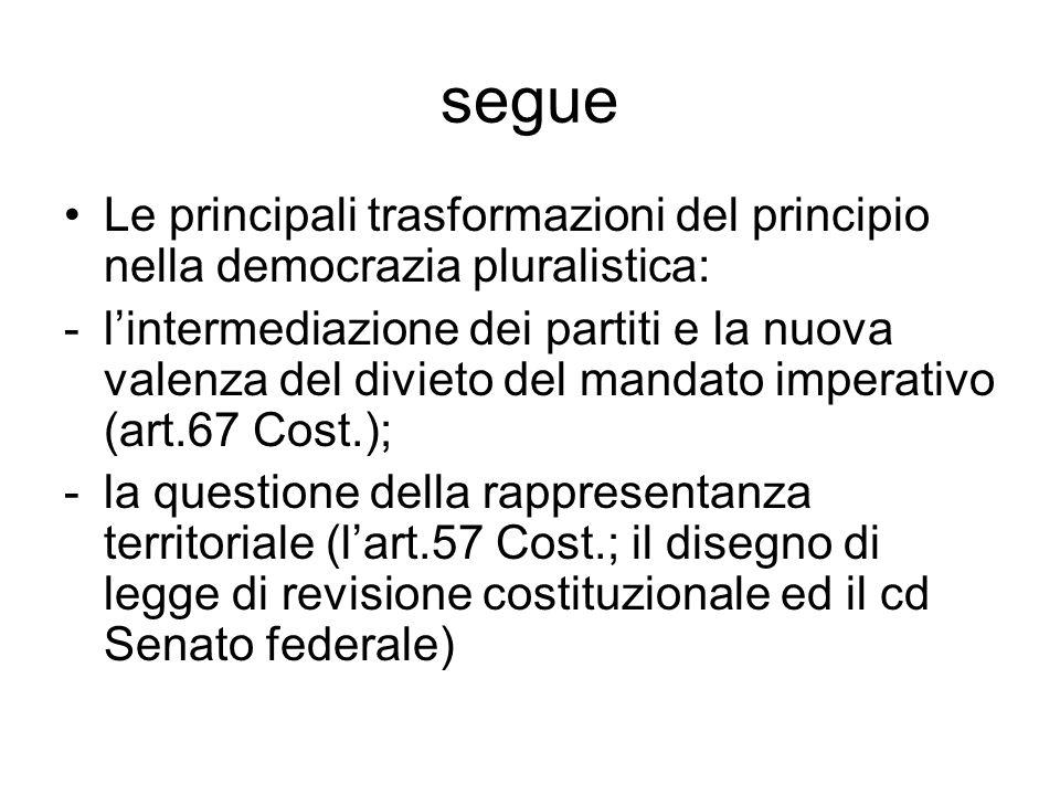 segue Le principali trasformazioni del principio nella democrazia pluralistica: