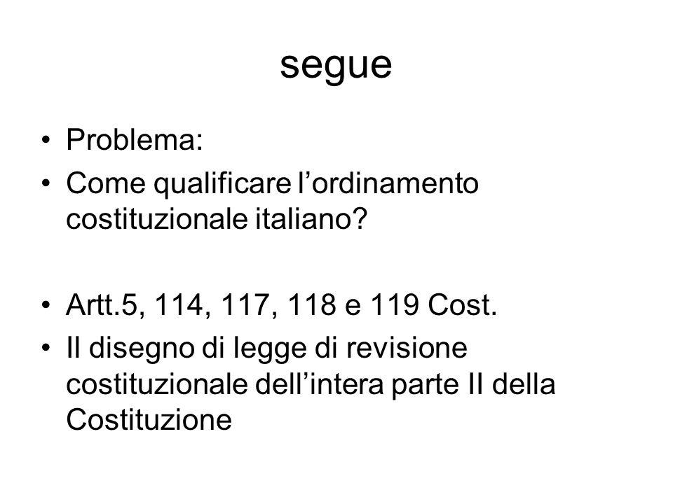 segue Problema: Come qualificare l'ordinamento costituzionale italiano Artt.5, 114, 117, 118 e 119 Cost.