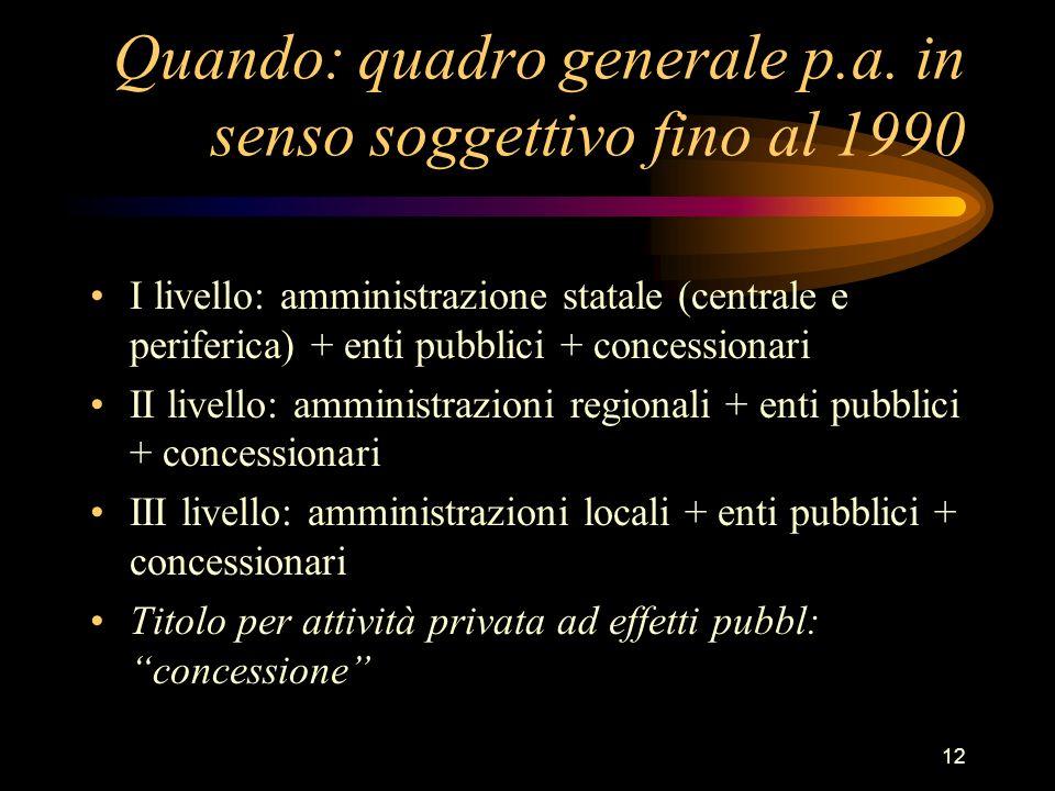 Quando: quadro generale p.a. in senso soggettivo fino al 1990