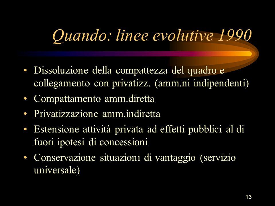 Quando: linee evolutive 1990
