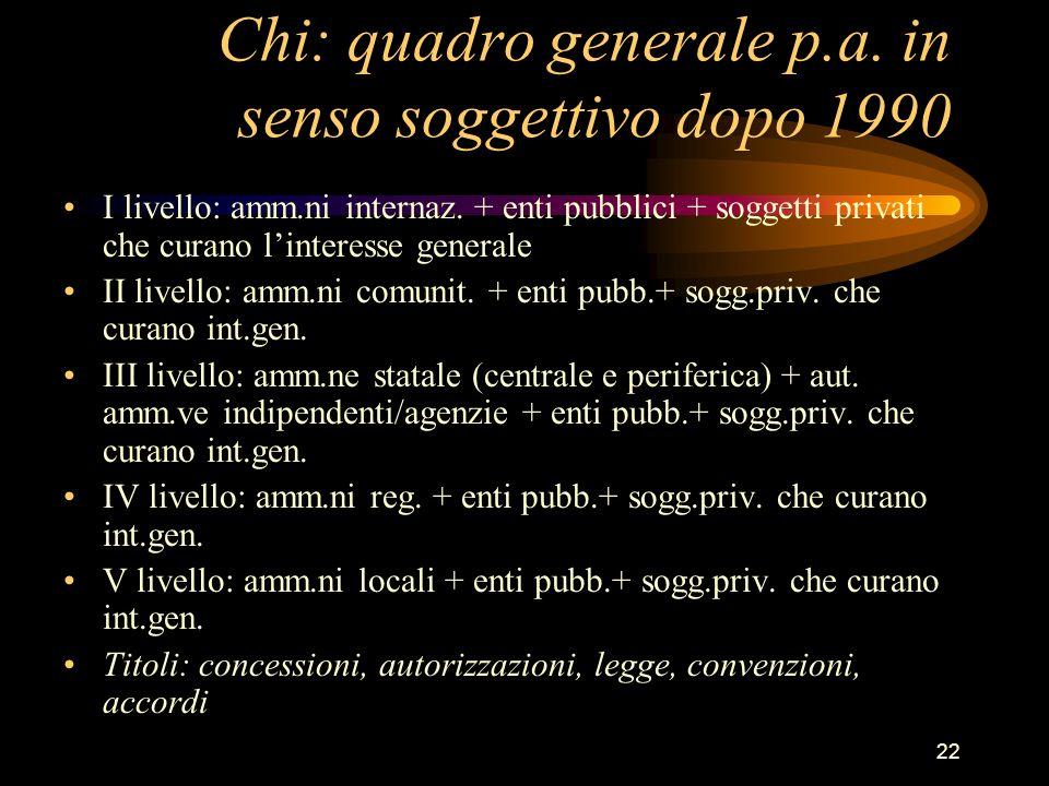 Chi: quadro generale p.a. in senso soggettivo dopo 1990