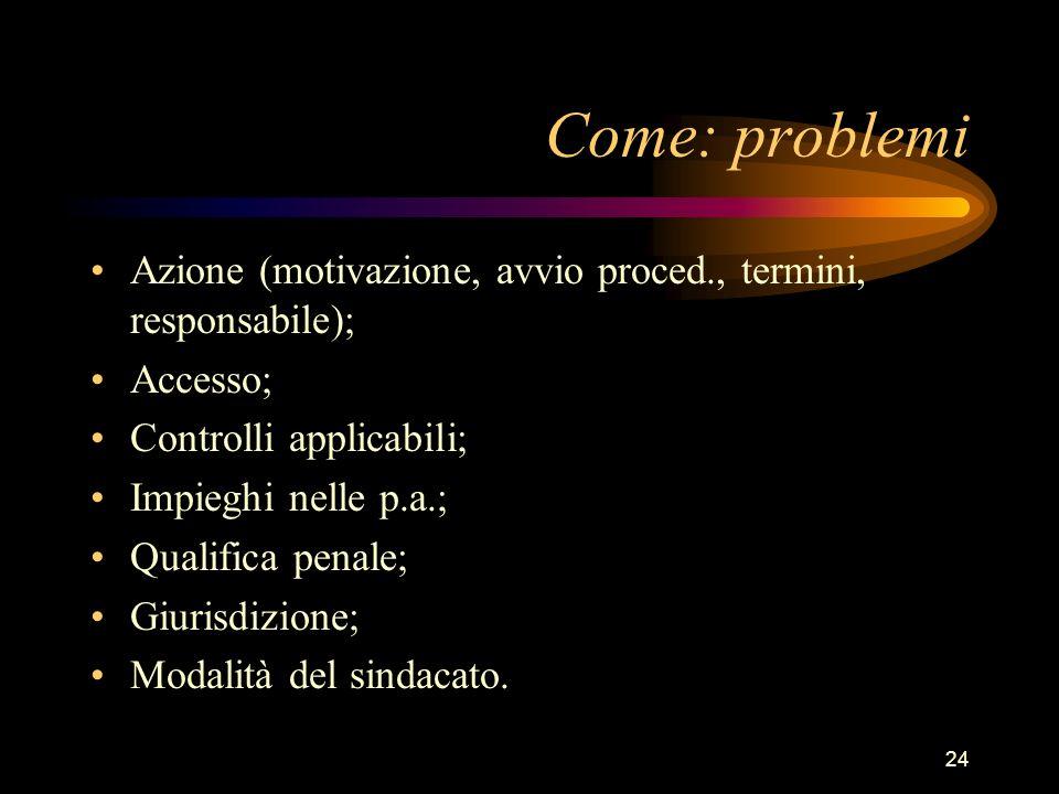 Come: problemi Azione (motivazione, avvio proced., termini, responsabile); Accesso; Controlli applicabili;