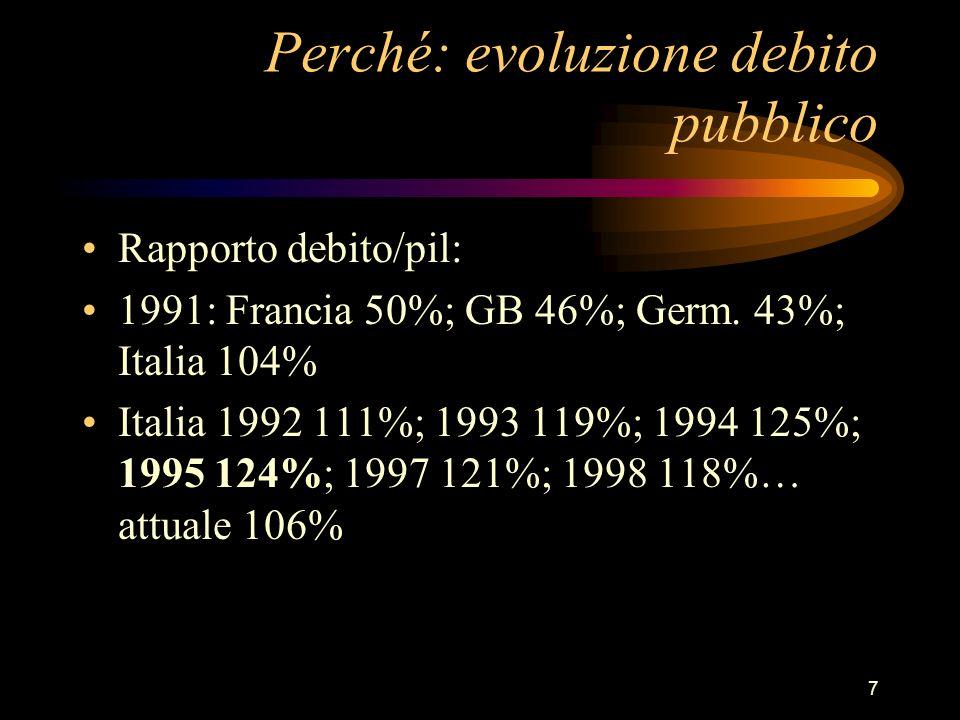 Perché: evoluzione debito pubblico