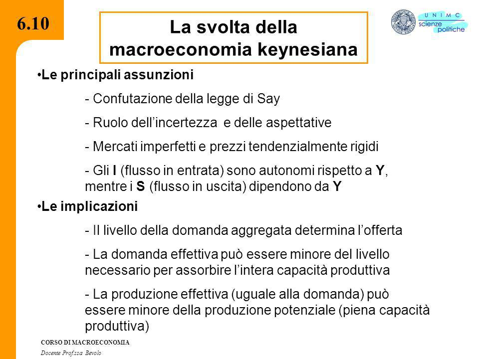 La svolta della macroeconomia keynesiana