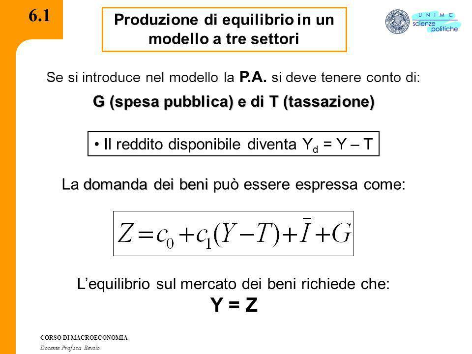 Y = Z 6.1 Produzione di equilibrio in un modello a tre settori