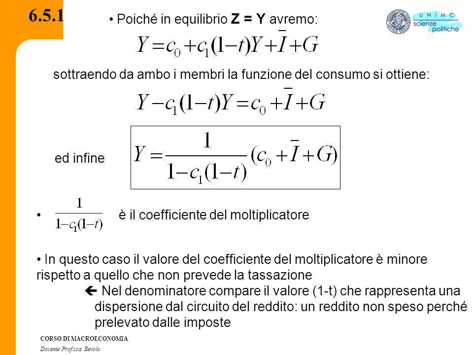 6.5.1 Poiché in equilibrio Z = Y avremo: