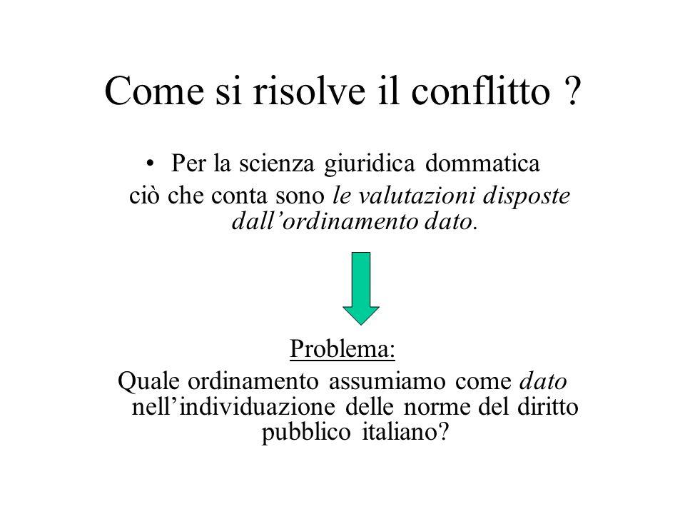 Come si risolve il conflitto