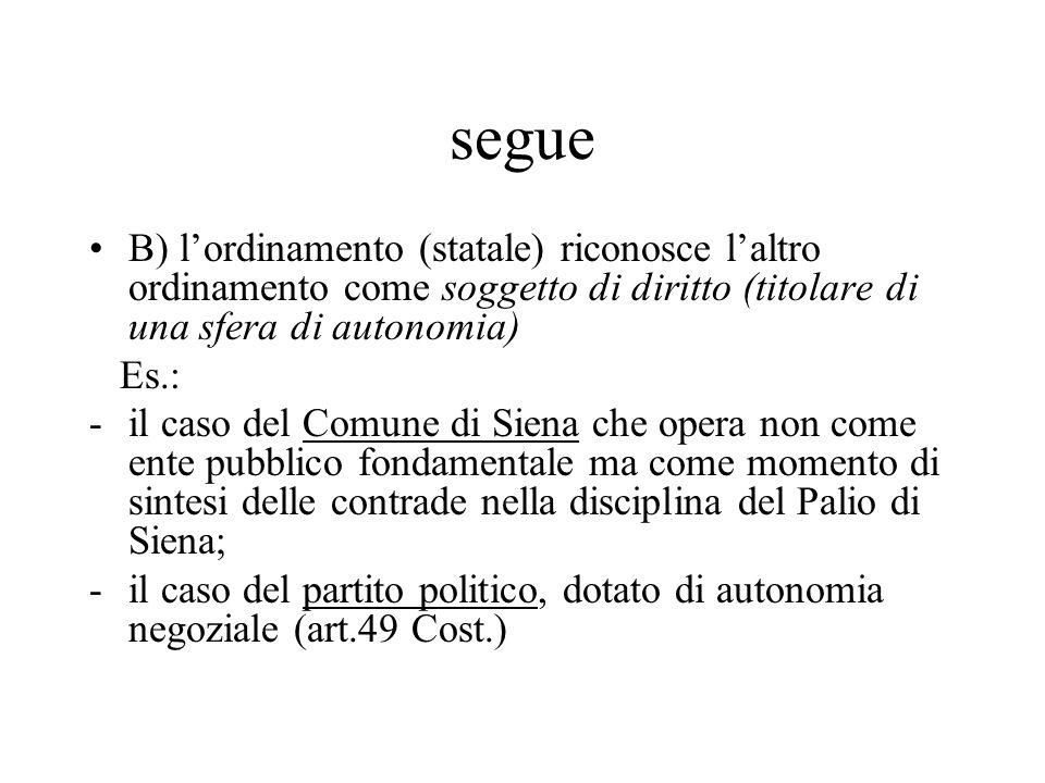 segue B) l'ordinamento (statale) riconosce l'altro ordinamento come soggetto di diritto (titolare di una sfera di autonomia)