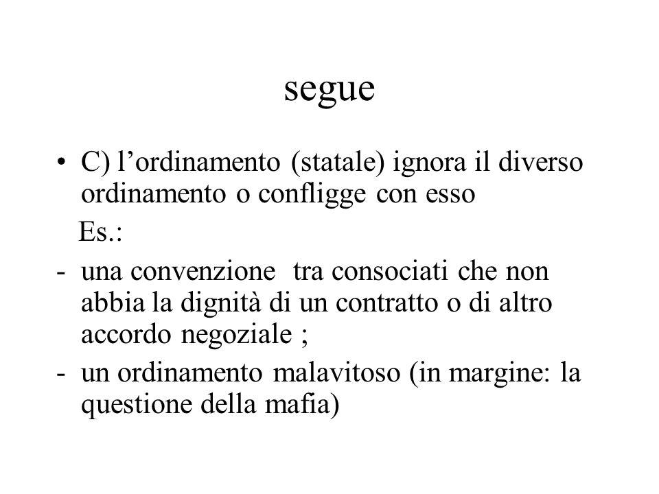 segue C) l'ordinamento (statale) ignora il diverso ordinamento o confligge con esso. Es.: