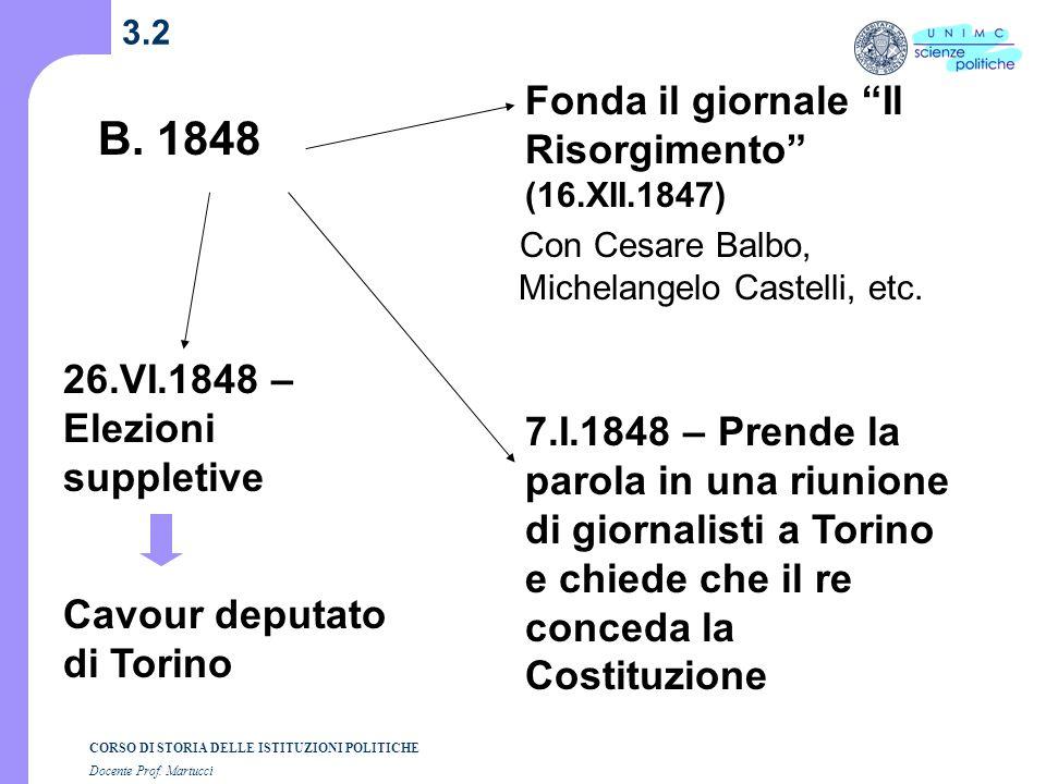 B. 1848 Fonda il giornale Il Risorgimento (16.XII.1847)