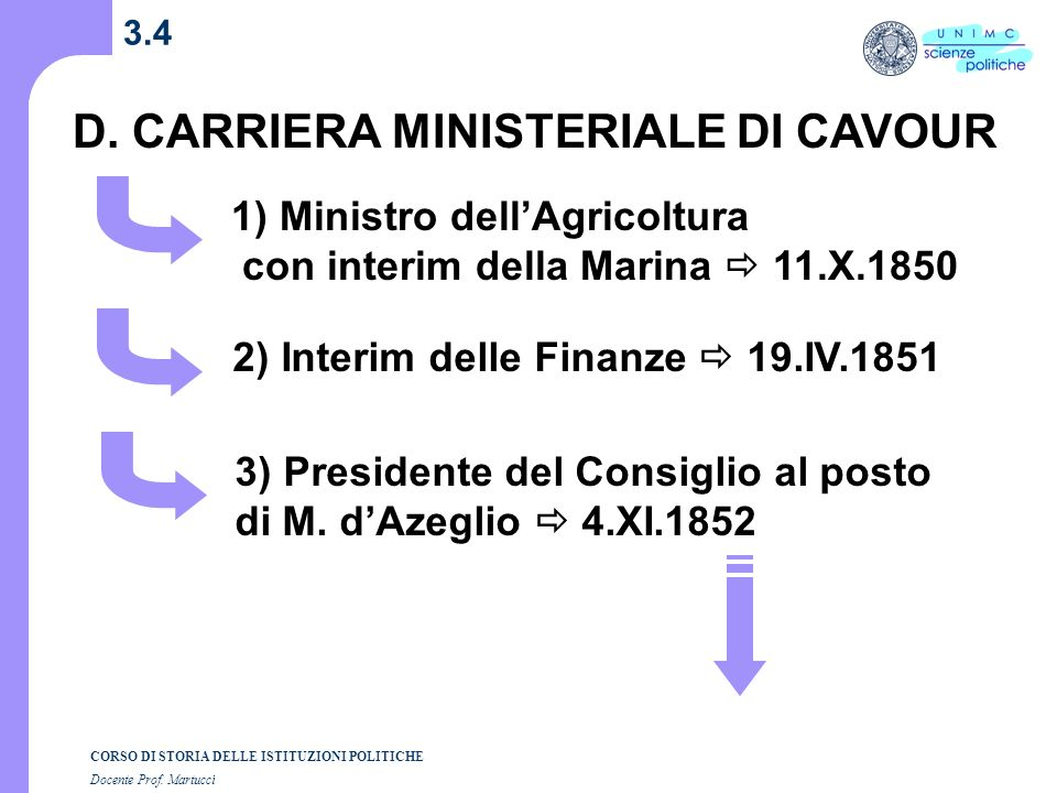 D. CARRIERA MINISTERIALE DI CAVOUR