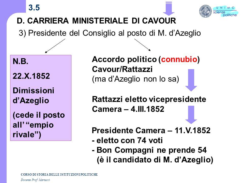 3.5 D. CARRIERA MINISTERIALE DI CAVOUR. 3) Presidente del Consiglio al posto di M. d'Azeglio. N.B.