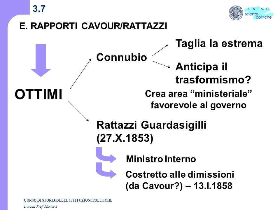 Crea area ministeriale favorevole al governo