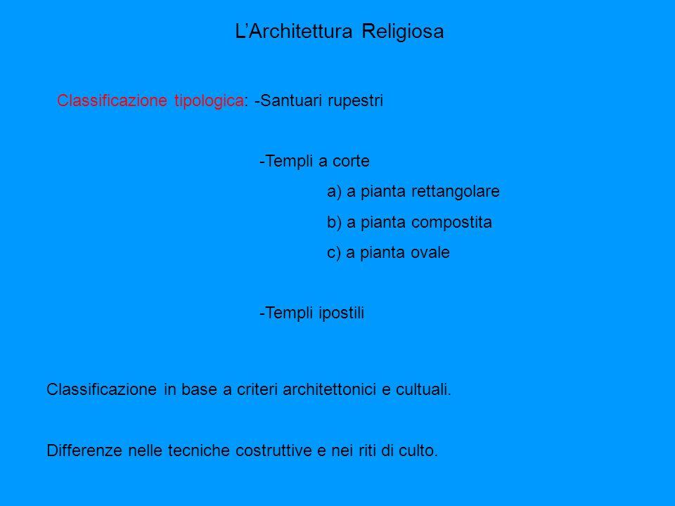 L'Architettura Religiosa