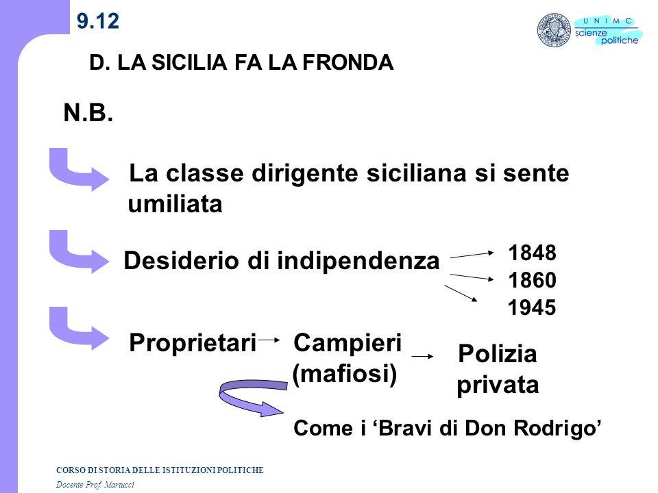 D. LA SICILIA FA LA FRONDA