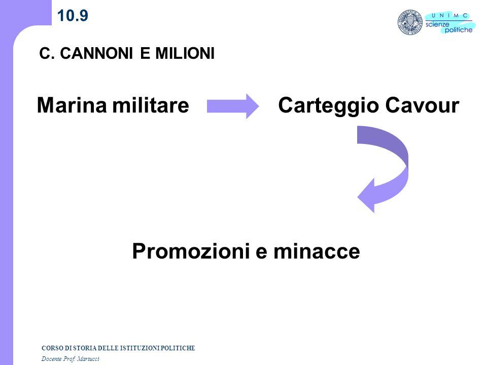 Marina militare Carteggio Cavour Promozioni e minacce 10.9