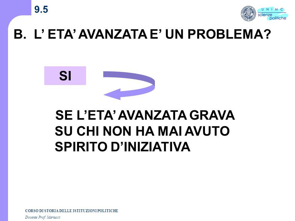 B. L' ETA' AVANZATA E' UN PROBLEMA