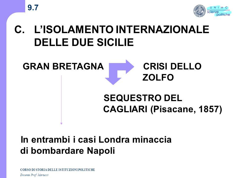 L'ISOLAMENTO INTERNAZIONALE DELLE DUE SICILIE