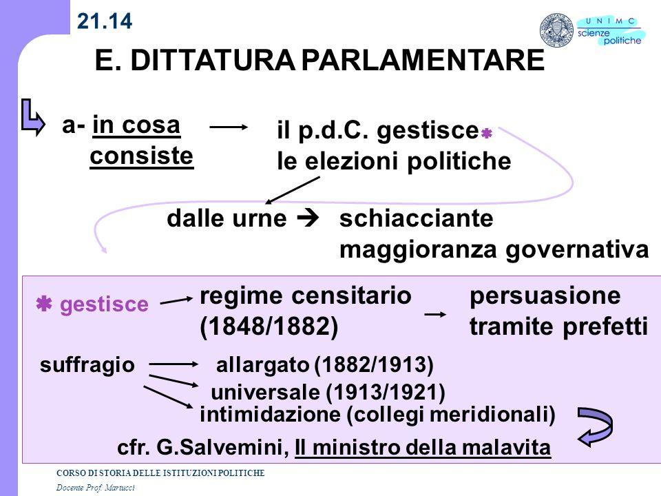 E. DITTATURA PARLAMENTARE