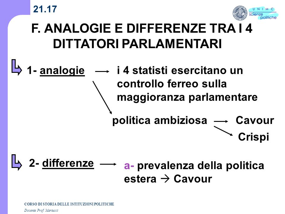 F. ANALOGIE E DIFFERENZE TRA I 4 DITTATORI PARLAMENTARI