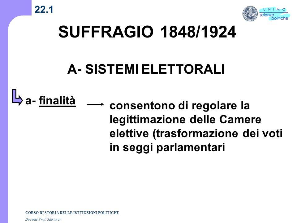 SUFFRAGIO 1848/1924 A- SISTEMI ELETTORALI a- finalità