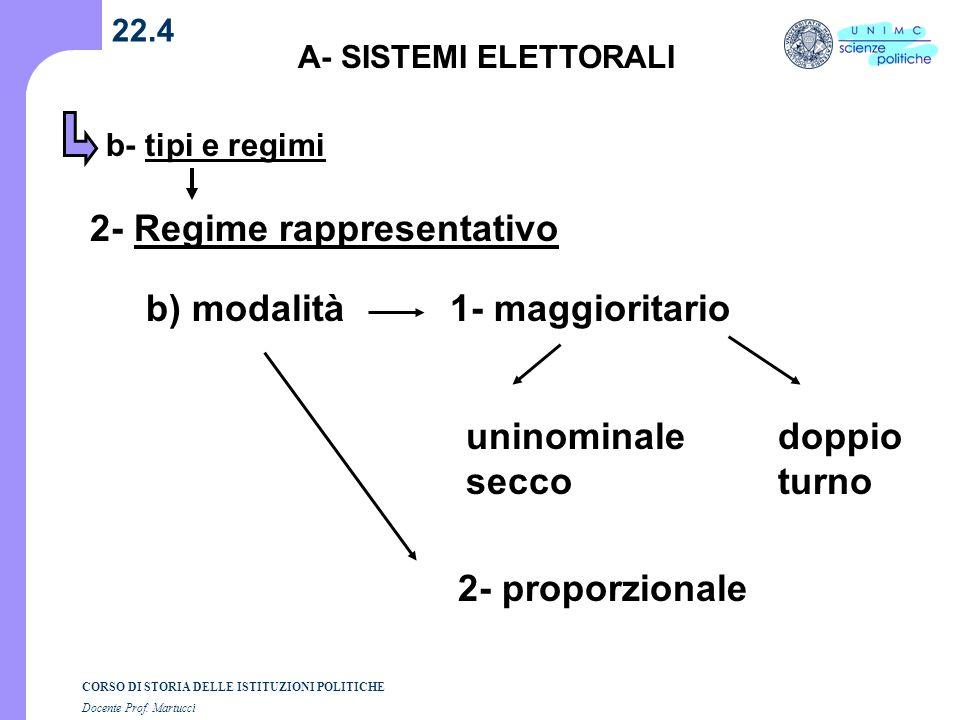 2- Regime rappresentativo