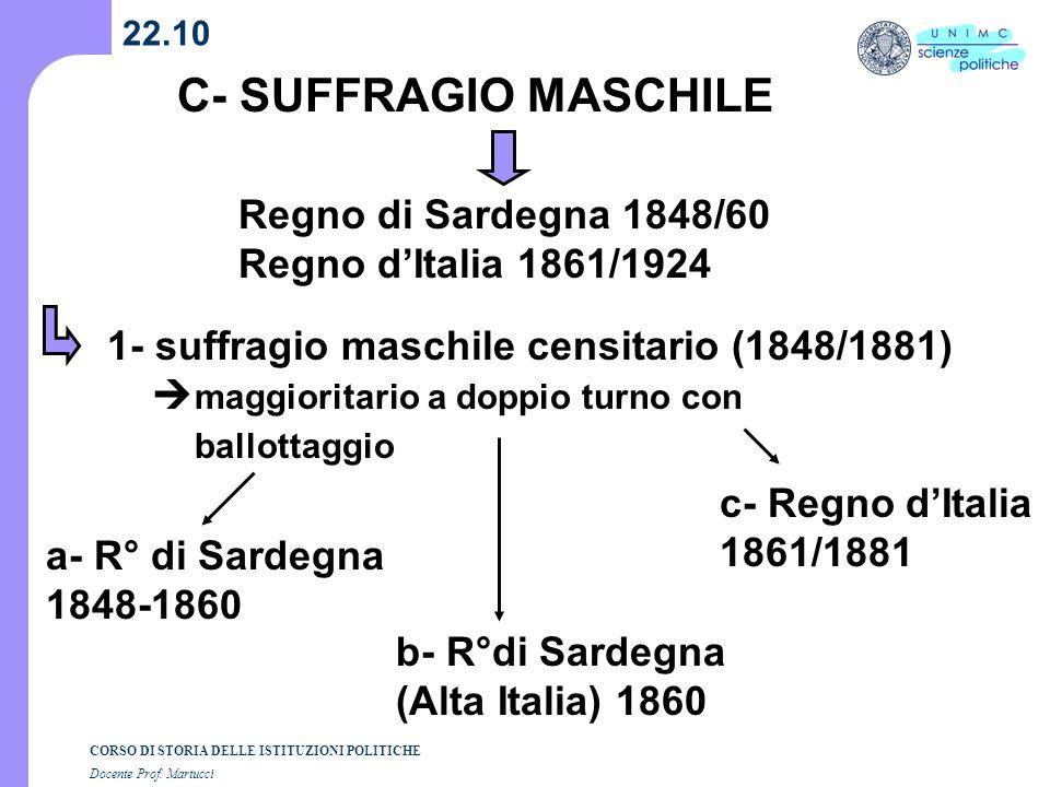 22.10 C- SUFFRAGIO MASCHILE. Regno di Sardegna 1848/60 Regno d'Italia 1861/1924. 1- suffragio maschile censitario (1848/1881)