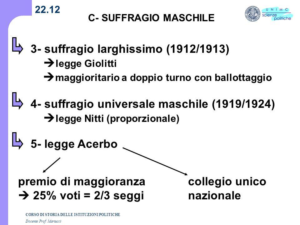 3- suffragio larghissimo (1912/1913) legge Giolitti