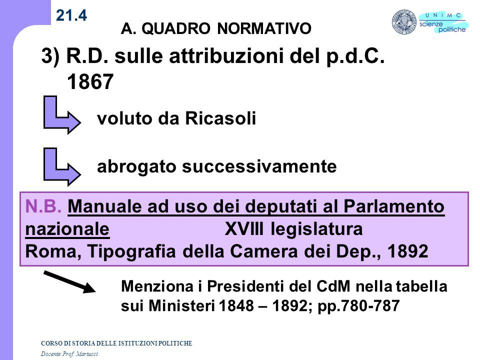 3) R.D. sulle attribuzioni del p.d.C. 1867