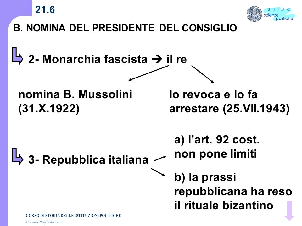 2- Monarchia fascista  il re