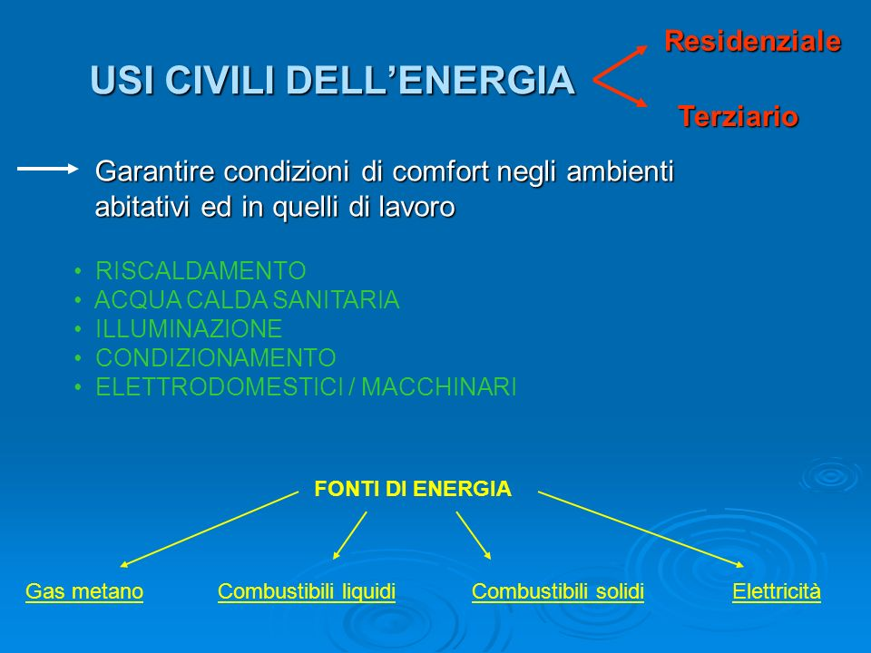 USI CIVILI DELL'ENERGIA