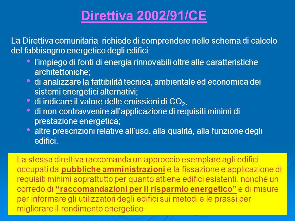 Direttiva 2002/91/CE La Direttiva comunitaria richiede di comprendere nello schema di calcolo del fabbisogno energetico degli edifici: