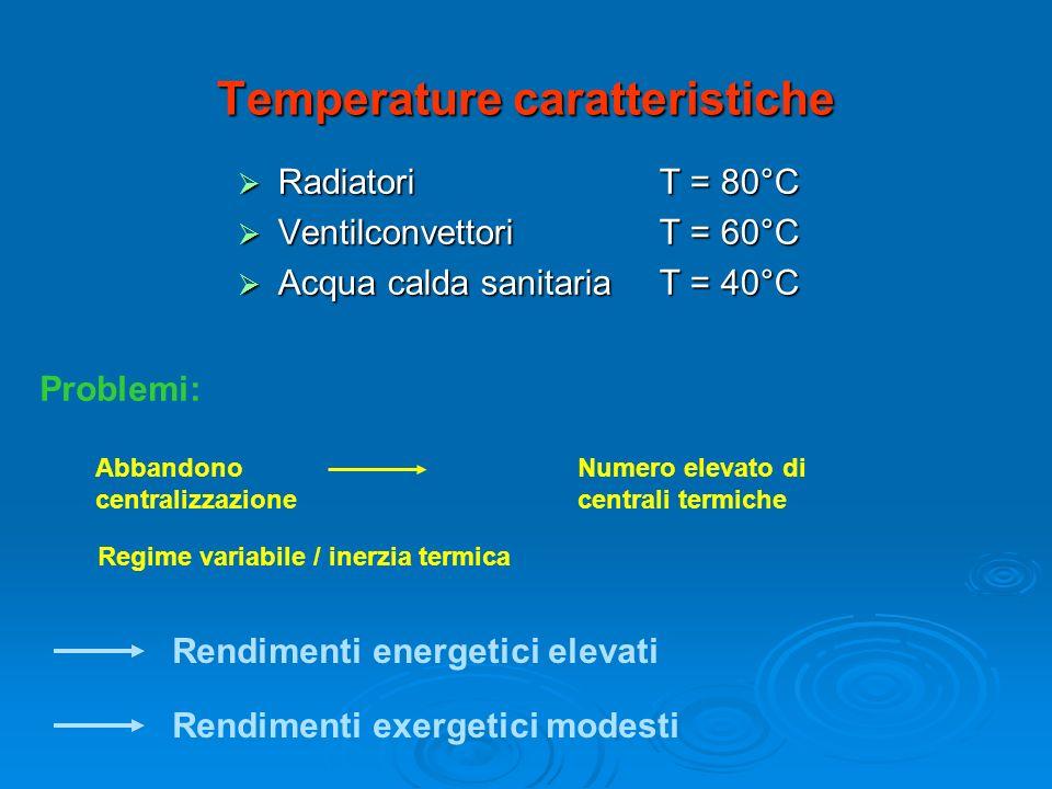 Temperature caratteristiche