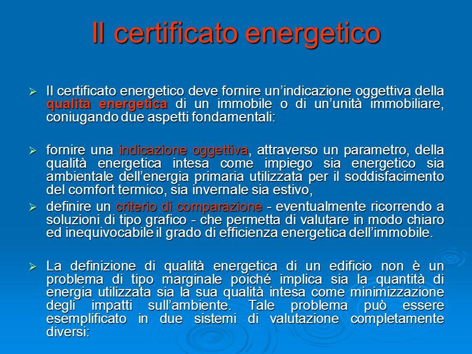 Il certificato energetico