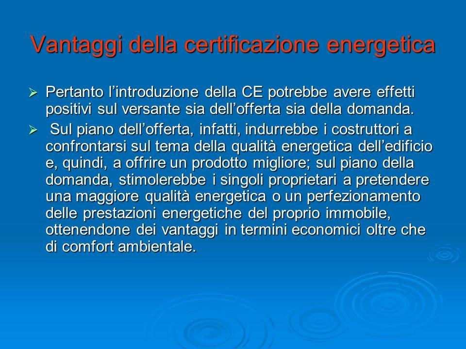 Vantaggi della certificazione energetica