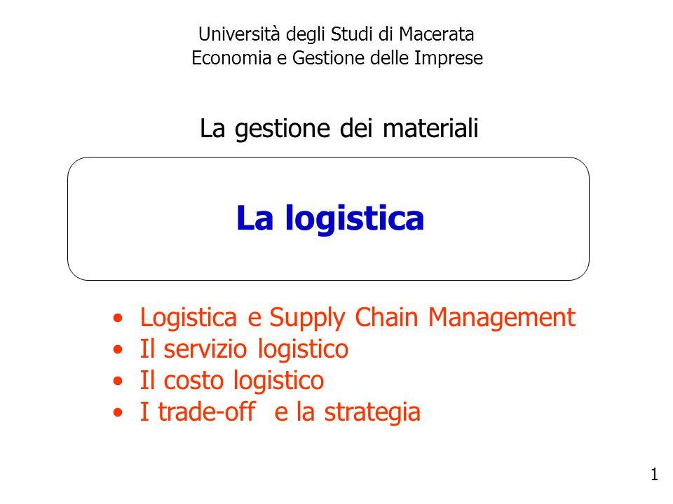La logistica La gestione dei materiali