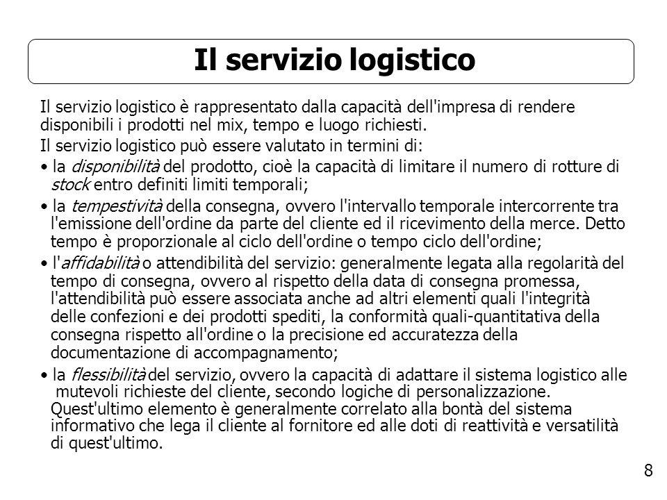 Il servizio logistico