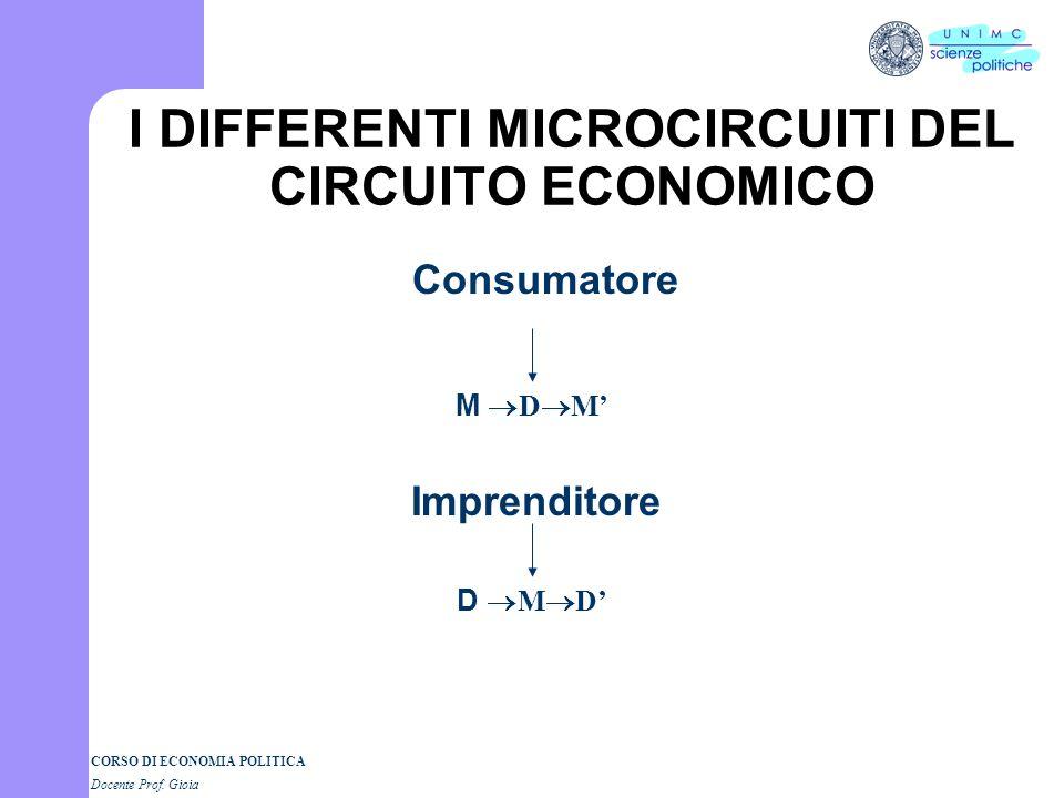 I DIFFERENTI MICROCIRCUITI DEL CIRCUITO ECONOMICO