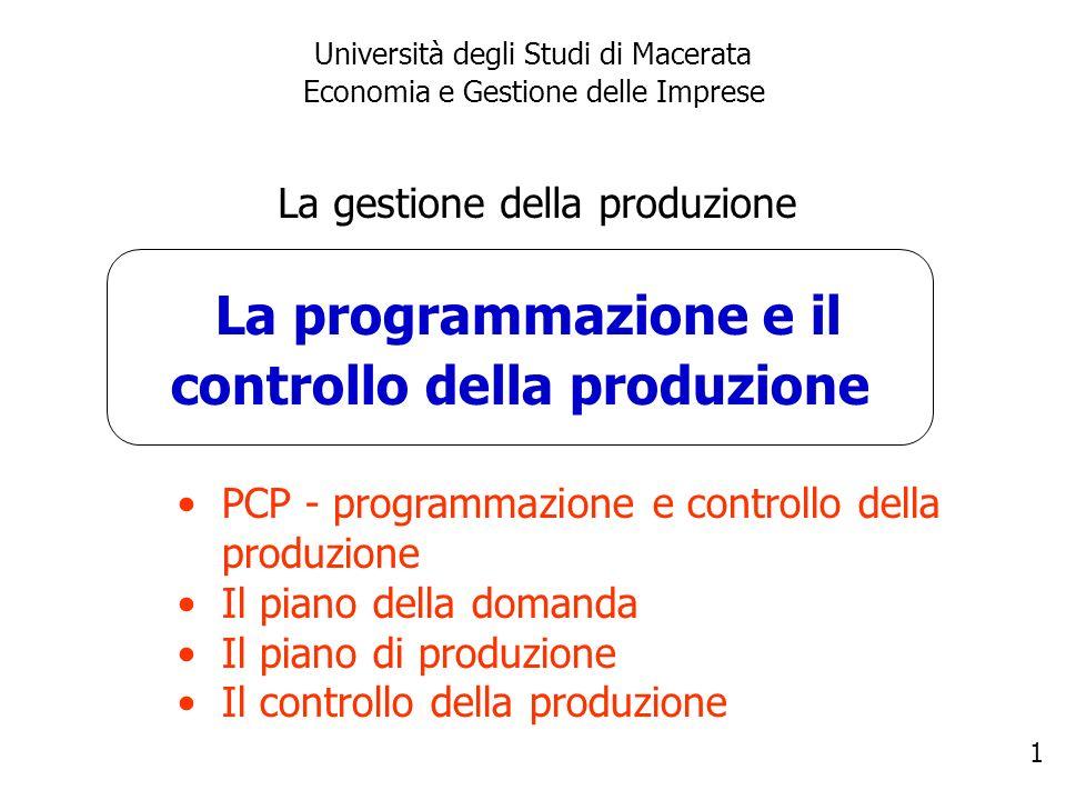 controllo della produzione
