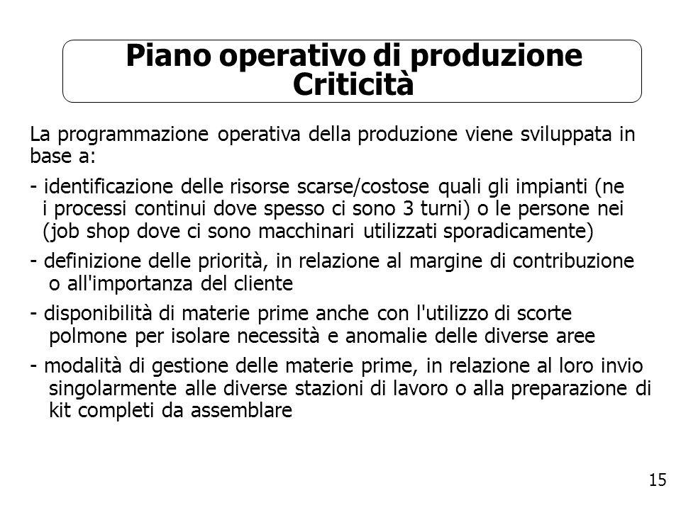 Piano operativo di produzione Criticità
