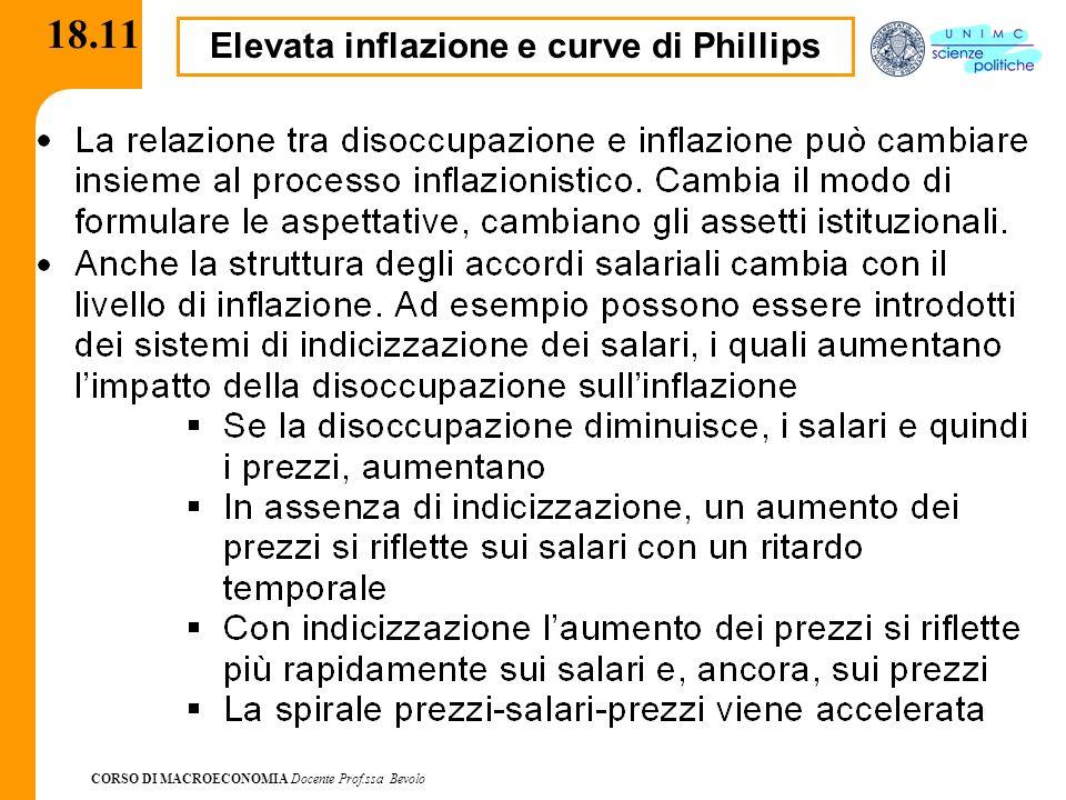 Elevata inflazione e curve di Phillips