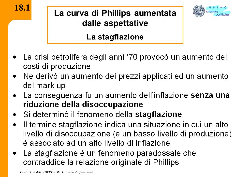 La curva di Phillips aumentata dalle aspettative
